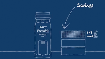 Facebook thumbnail for the Fresenuis animated explainer video