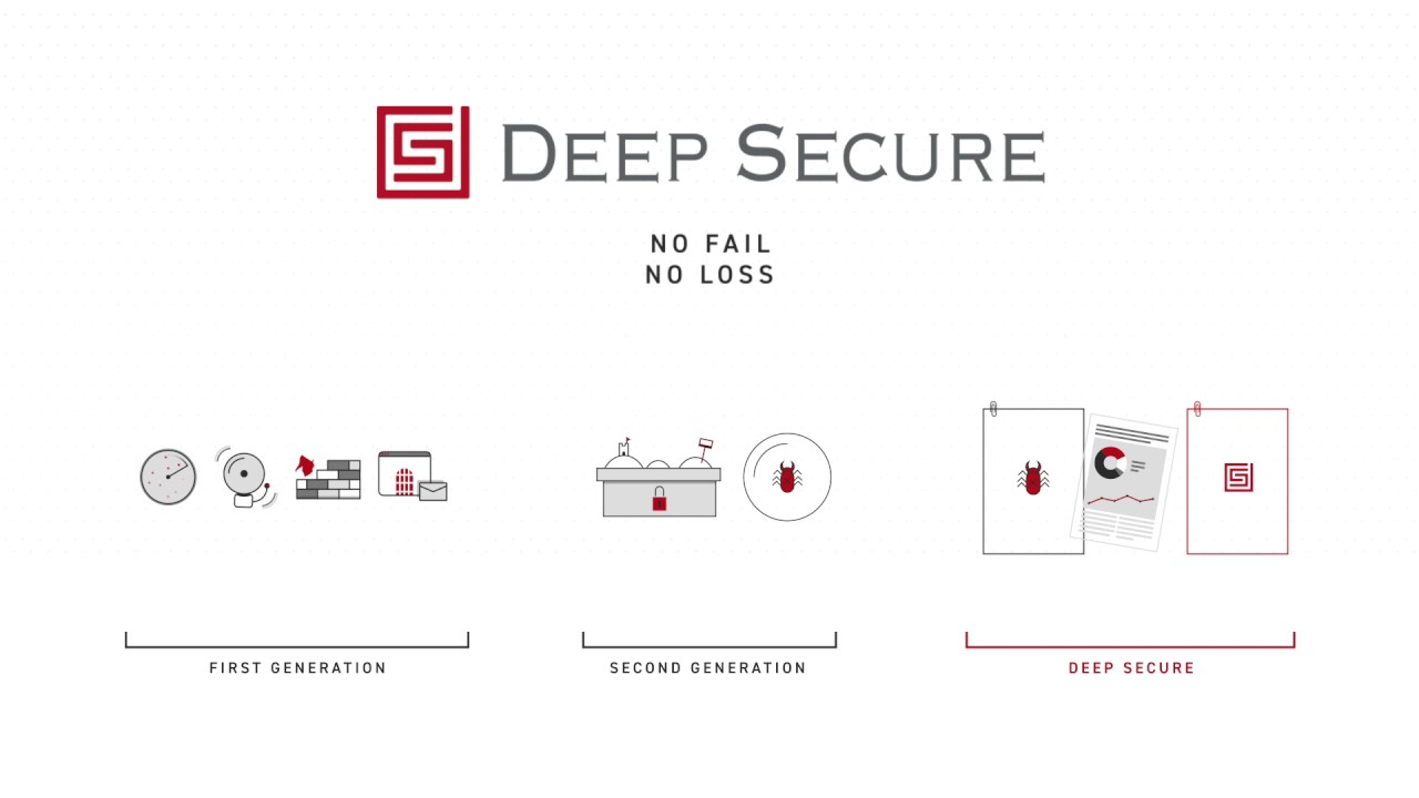 Animated technology video for Deep Secure